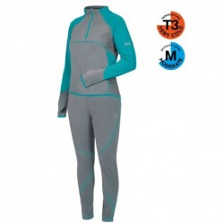Thermal underwear NORFIN PERFORMANCE DEEP BLUE